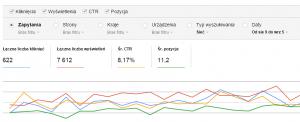 analiza_wyników_wyszukiwania